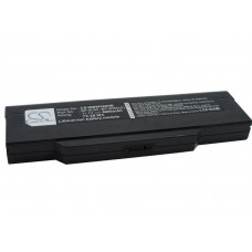Fujitsu-Siemens-Laptop-Battery-BATFS00801D